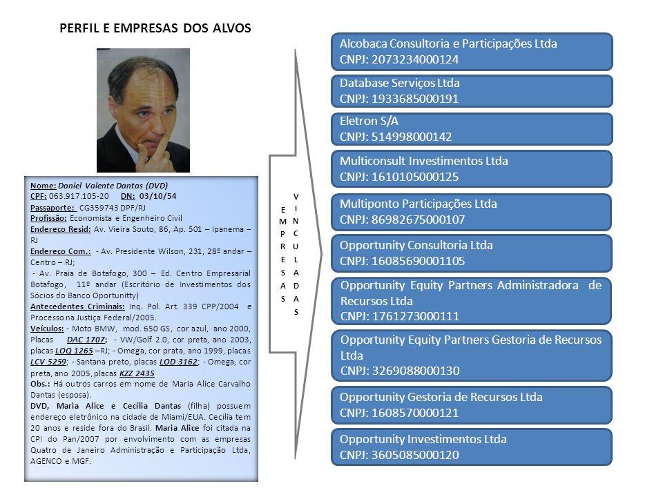 Alcobaca Consultoria e Participações Ltda CNPJ: 2073234000124 Database Serviços Ltda CNPJ: 1933685000191 Eletron S/A CNPJ: 514998000142 Multiconsult I