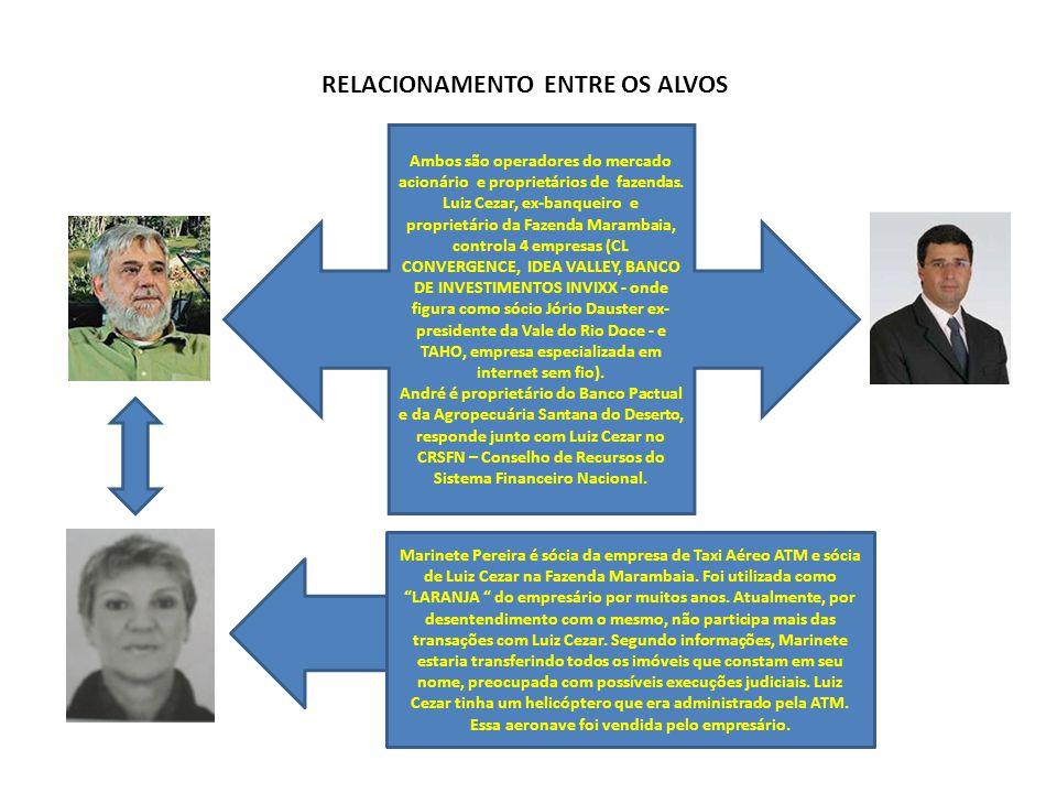 RELACIONAMENTO ENTRE OS ALVOS Ambos são operadores do mercado acionário e proprietários de fazendas. Luiz Cezar, ex-banqueiro e proprietário da Fazend