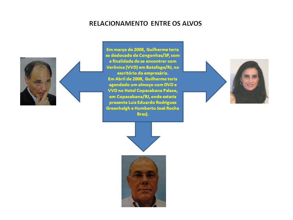 RELACIONAMENTO ENTRE OS ALVOS Em março de 2008, Guilherme teria se deslocado de Congonhas/SP, com a finalidade de se encontrar com Verônica (VVD) em B