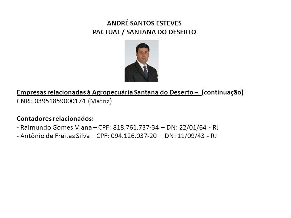 ANDRÉ SANTOS ESTEVES PACTUAL / SANTANA DO DESERTO Empresas relacionadas à Agropecuária Santana do Deserto – (continuação) CNPJ: 03951859000174 (Matriz