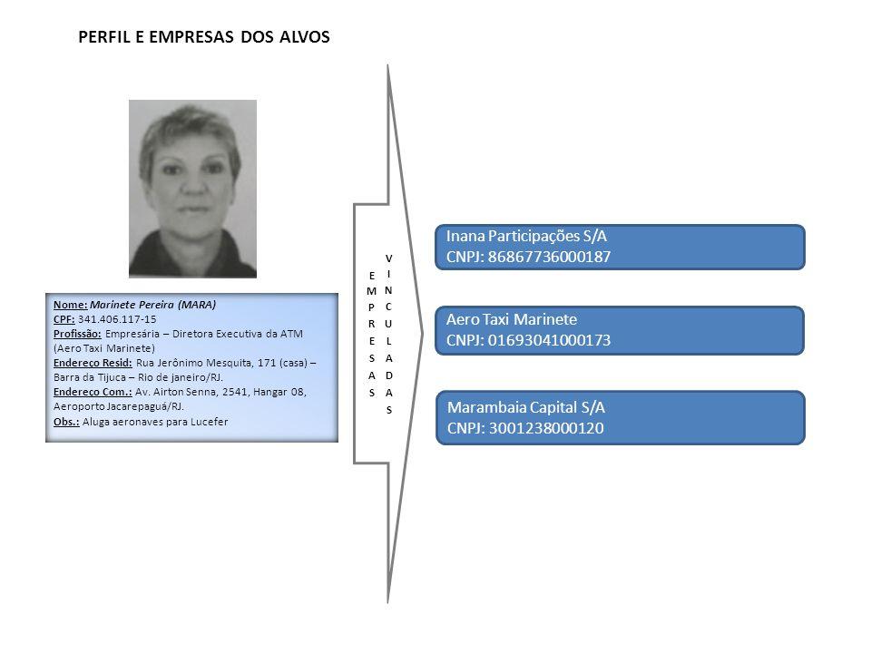 Inana Participações S/A CNPJ: 86867736000187 Aero Taxi Marinete CNPJ: 01693041000173 Marambaia Capital S/A CNPJ: 3001238000120 Nome: Marinete Pereira