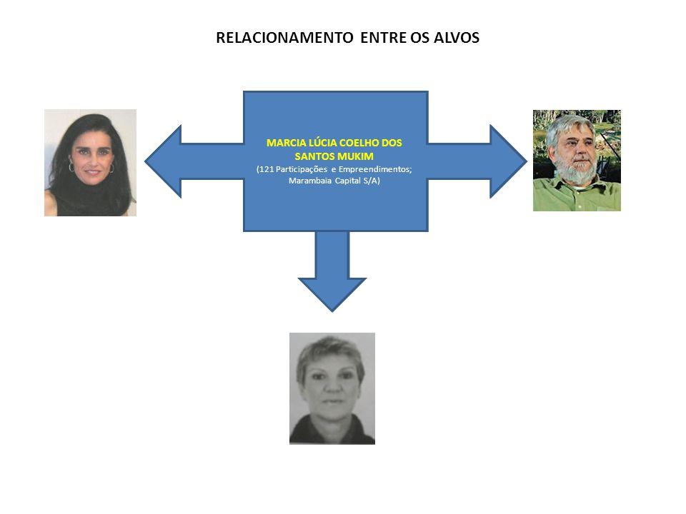 RELACIONAMENTO ENTRE OS ALVOS MARCIA LÚCIA COELHO DOS SANTOS MUKIM (121 Participações e Empreendimentos; Marambaia Capital S/A) MARCIA LÚCIA COELHO DO