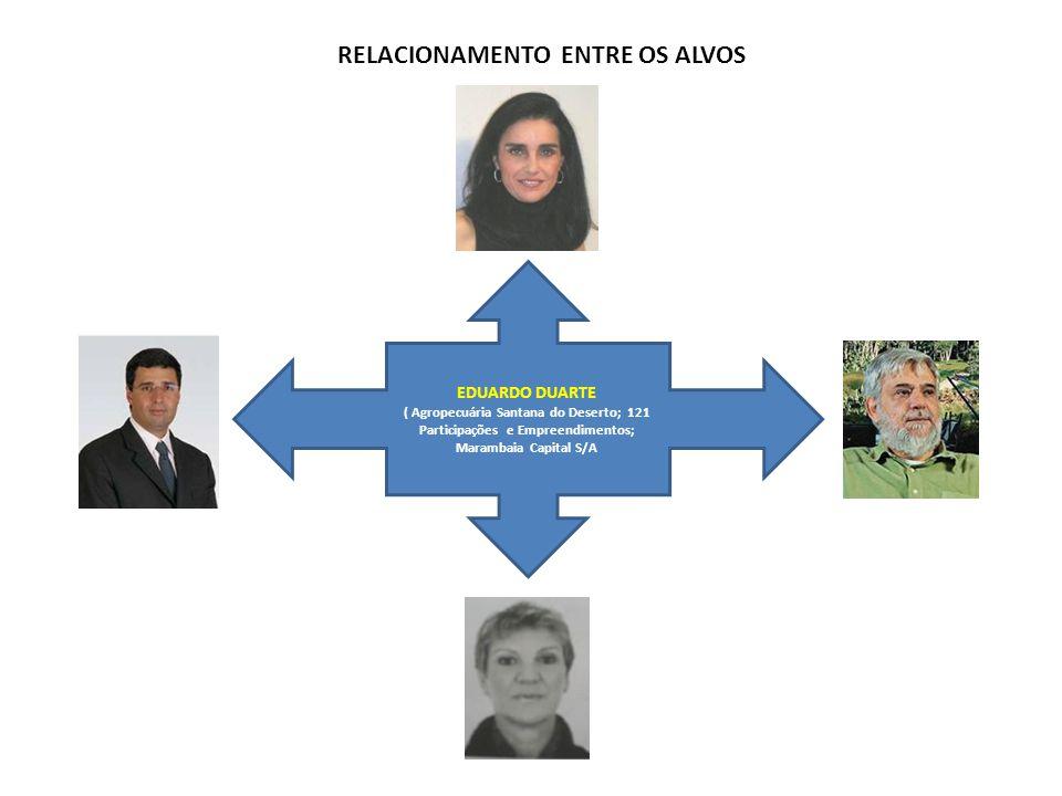 RELACIONAMENTO ENTRE OS ALVOS EDUARDO DUARTE ( Agropecuária Santana do Deserto; 121 Participações e Empreendimentos; Marambaia Capital S/A