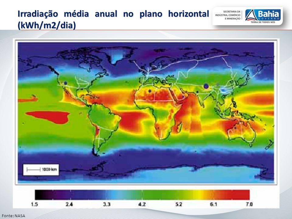 Irradiação média anual no plano horizontal (kWh/m2/dia) Fonte: NASA
