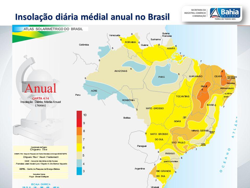 Insolação diária médial anual no Brasil