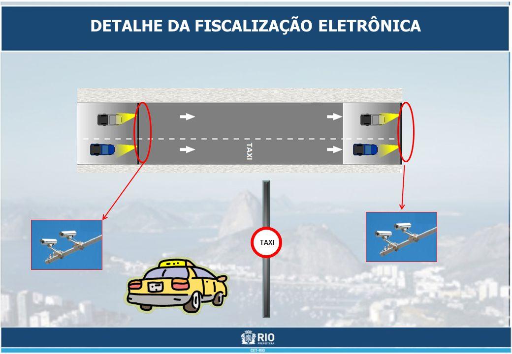 TAXI DETALHE DA FISCALIZAÇÃO ELETRÔNICA