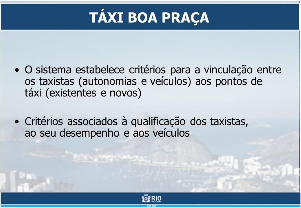 TÁXI BOA PRAÇA O sistema estabelece critérios para a vinculação entre os taxistas (autonomias e veículos) aos pontos de táxi (existentes e novos) Critérios associados à qualificação dos taxistas, ao seu desempenho e aos veículos