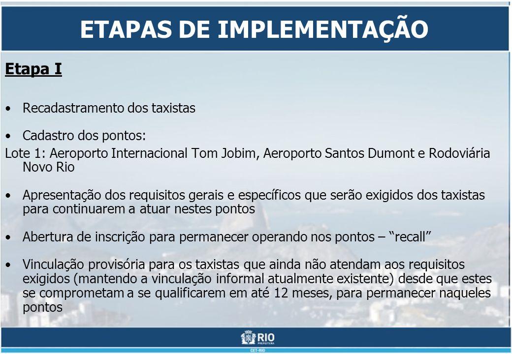 ETAPAS DE IMPLEMENTAÇÃO Etapa I Recadastramento dos taxistas Cadastro dos pontos: Lote 1: Aeroporto Internacional Tom Jobim, Aeroporto Santos Dumont e