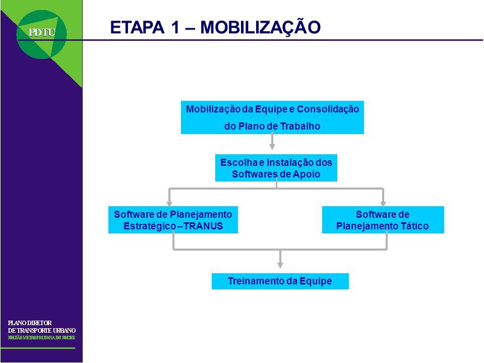 ETAPA 1 – MOBILIZAÇÃO Mobilização da Equipe e Consolidação do Plano de Trabalho Escolha e Instalação dos Softwares de Apoio Software de Planejamento E