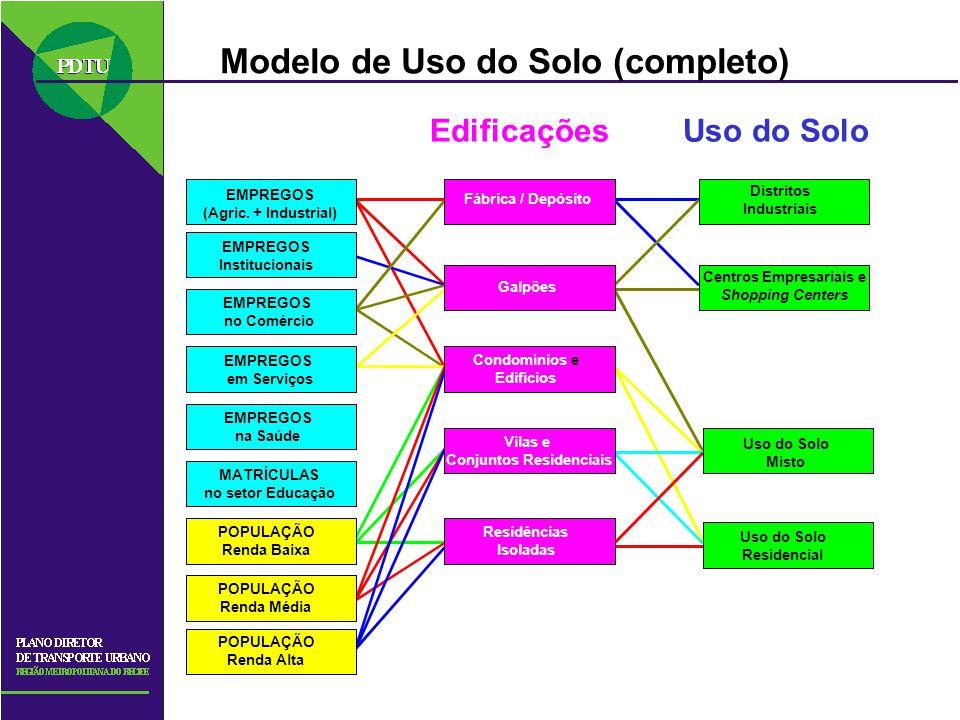 Modelo de Uso do Solo (completo) POPULAÇÃO Renda Alta POPULAÇÃO Renda Média POPULAÇÃO Renda Baixa Uso do Solo Misto Uso do Solo Residencial Centros Em