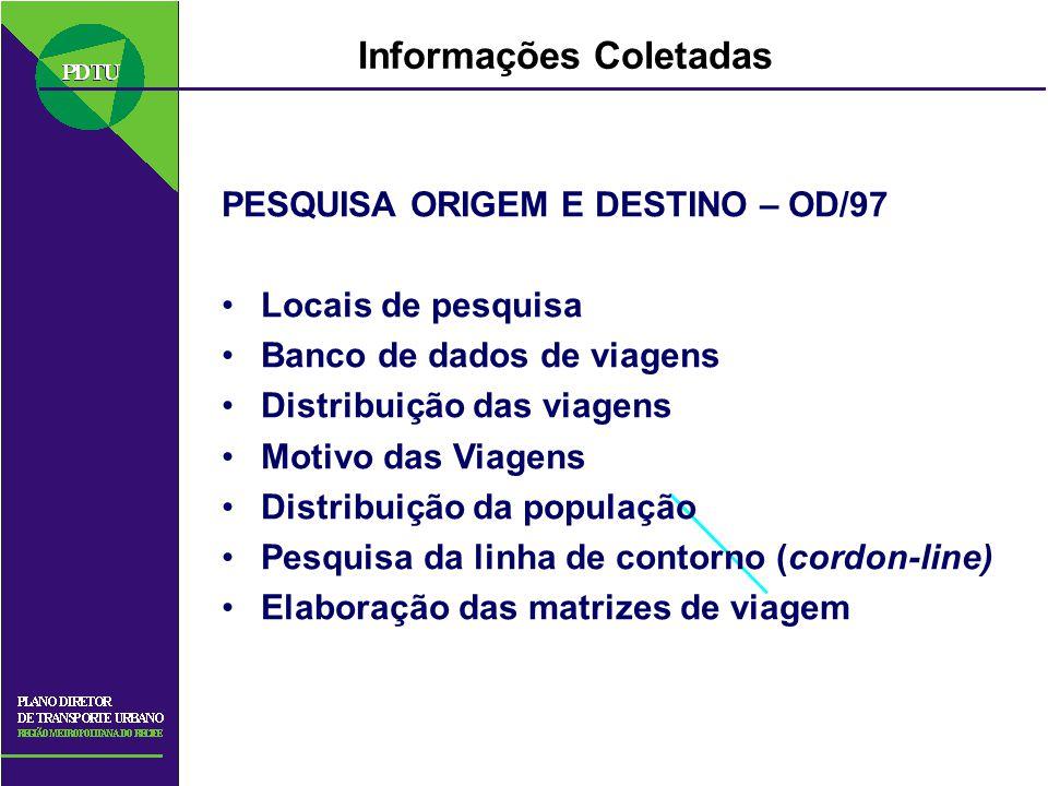 Informações Coletadas PESQUISA ORIGEM E DESTINO – OD/97 Locais de pesquisa Banco de dados de viagens Distribuição das viagens Motivo das Viagens Distr