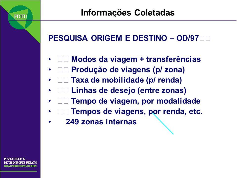 Informações Coletadas PESQUISA ORIGEM E DESTINO – OD/97 Modos da viagem + transferências Produção de viagens (p/ zona) Taxa de mobilidade (p/ renda) L