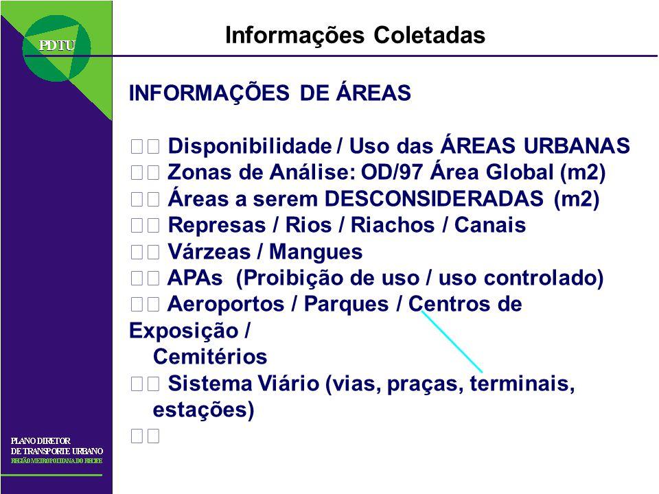 Informações Coletadas INFORMAÇÕES DE ÁREAS Disponibilidade / Uso das ÁREAS URBANAS Zonas de Análise: OD/97 Área Global (m2) Áreas a serem DESCONSIDERA