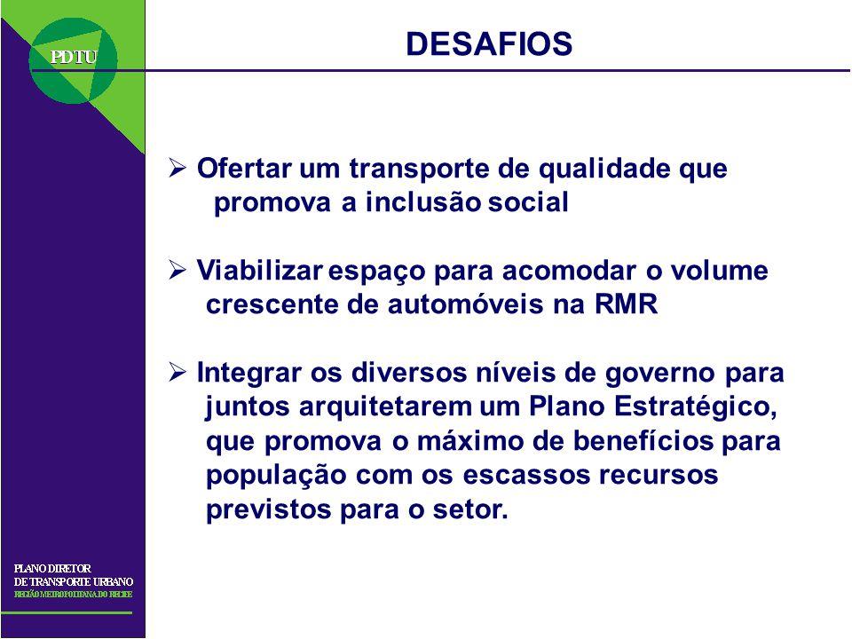 Ofertar um transporte de qualidade que promova a inclusão social Viabilizar espaço para acomodar o volume crescente de automóveis na RMR Integrar os d