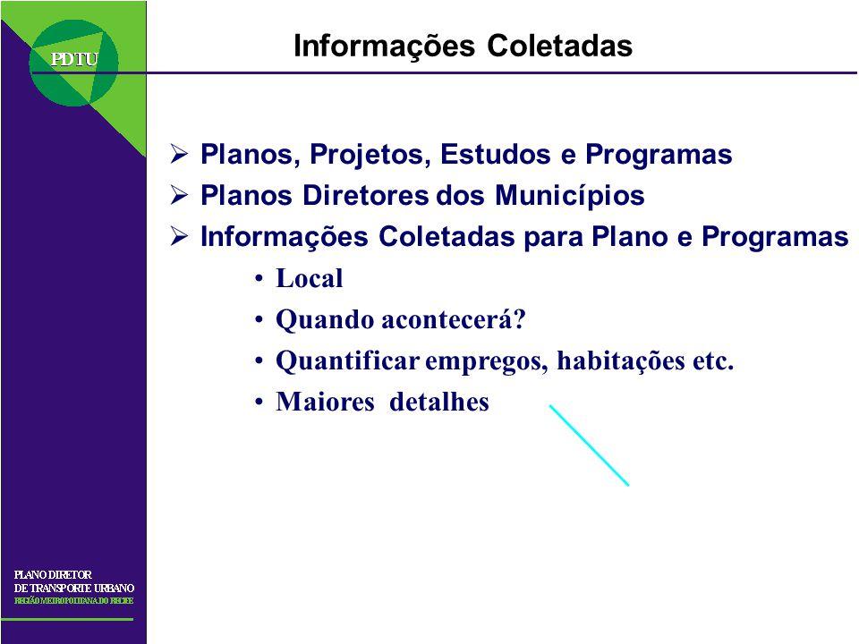 Planos, Projetos, Estudos e Programas Planos Diretores dos Municípios Informações Coletadas para Plano e Programas Local Quando acontecerá? Quantifica