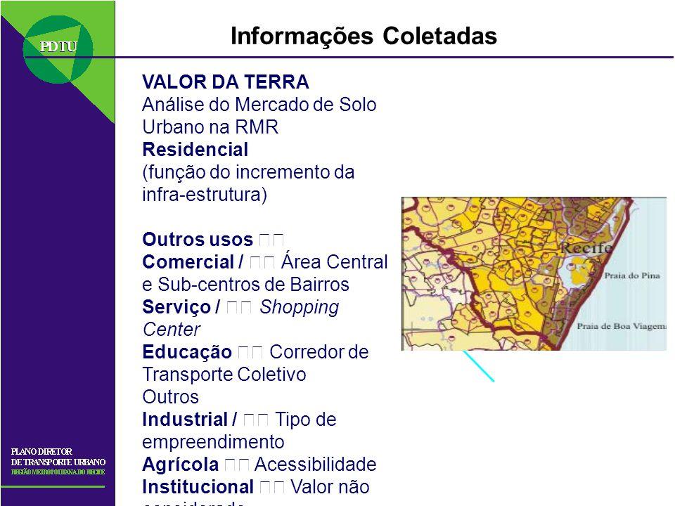Informações Coletadas VALOR DA TERRA Análise do Mercado de Solo Urbano na RMR Residencial (função do incremento da infra-estrutura) Outros usos Comerc
