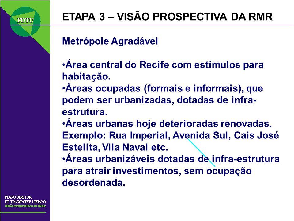 ETAPA 3 – VISÃO PROSPECTIVA DA RMR Metrópole Agradável Área central do Recife com estímulos para habitação. Áreas ocupadas (formais e informais), que
