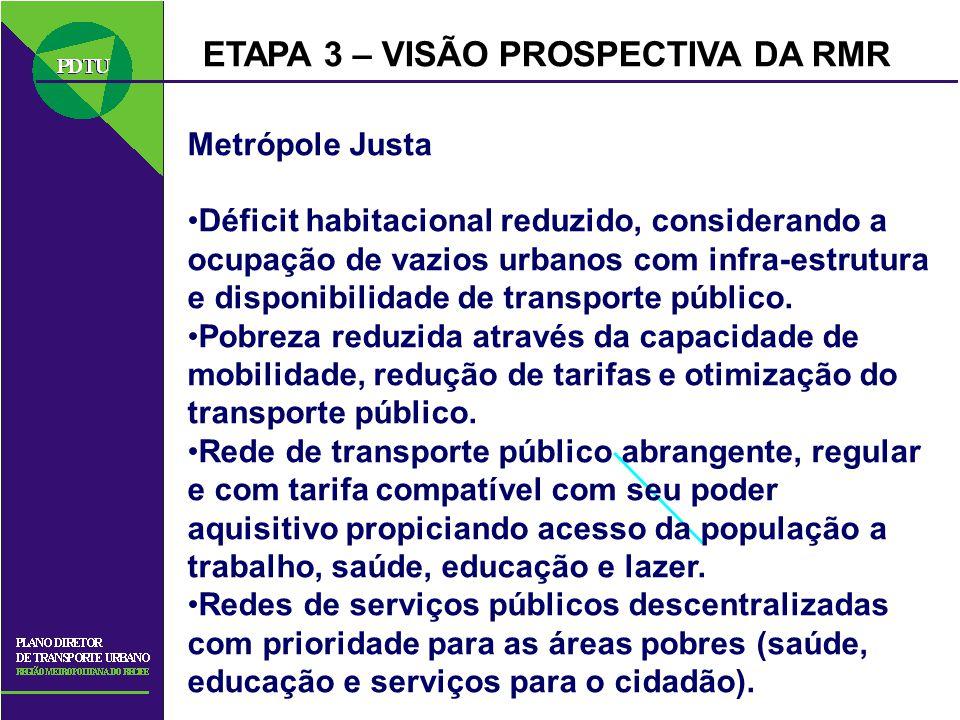 ETAPA 3 – VISÃO PROSPECTIVA DA RMR Metrópole Justa Déficit habitacional reduzido, considerando a ocupação de vazios urbanos com infra-estrutura e disp