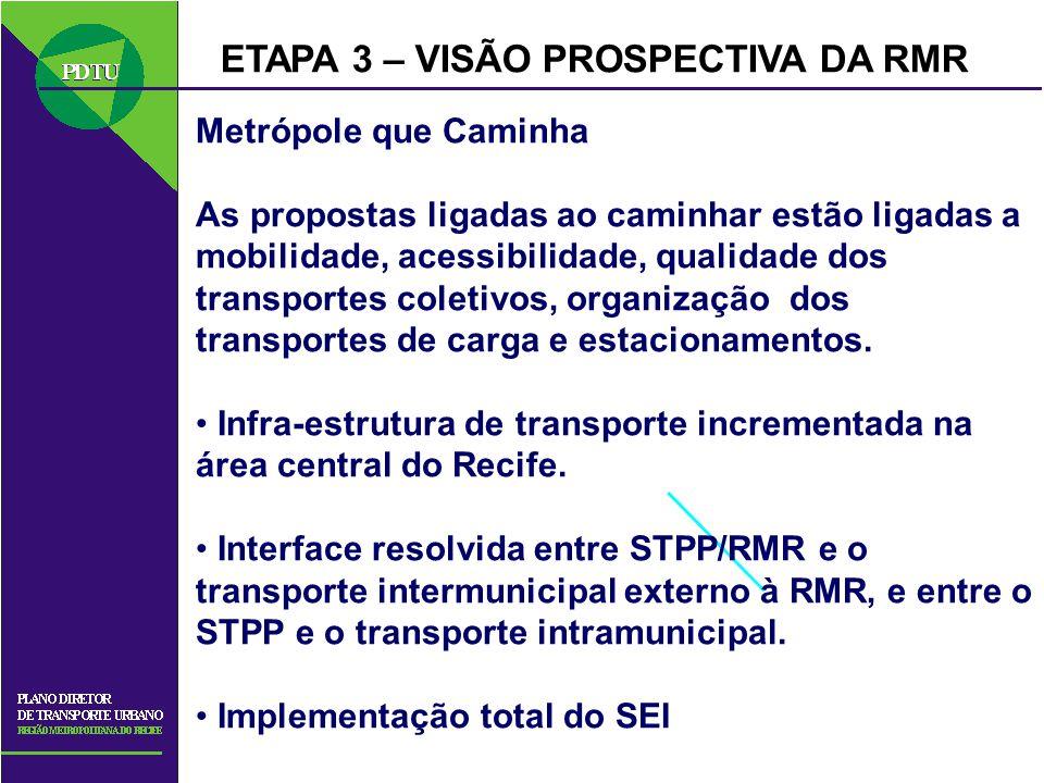 ETAPA 3 – VISÃO PROSPECTIVA DA RMR Metrópole que Caminha As propostas ligadas ao caminhar estão ligadas a mobilidade, acessibilidade, qualidade dos tr