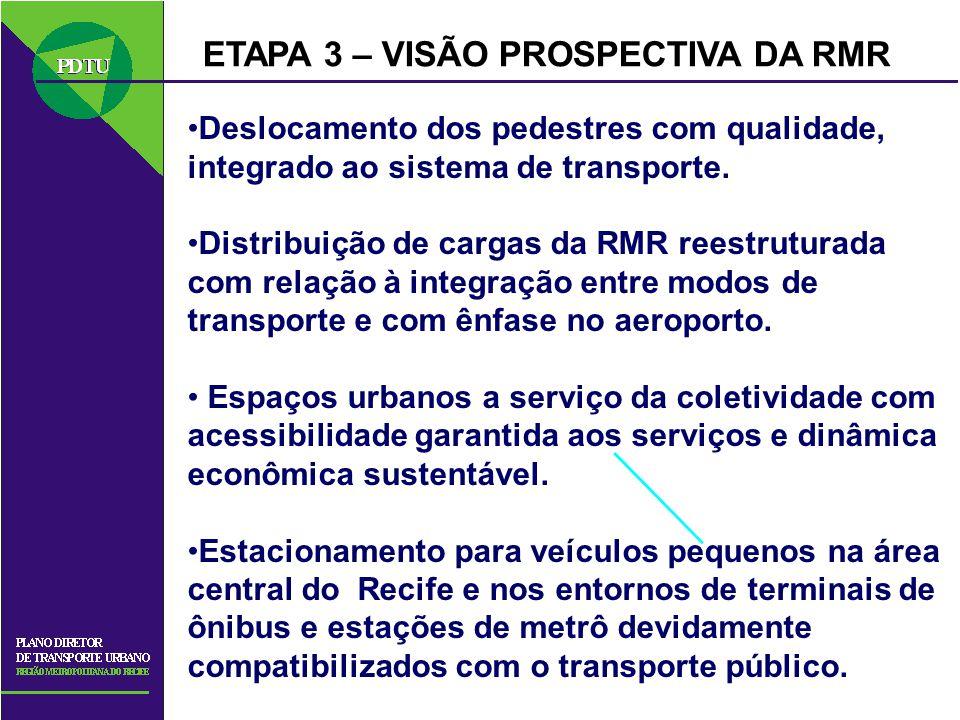 ETAPA 3 – VISÃO PROSPECTIVA DA RMR Deslocamento dos pedestres com qualidade, integrado ao sistema de transporte. Distribuição de cargas da RMR reestru
