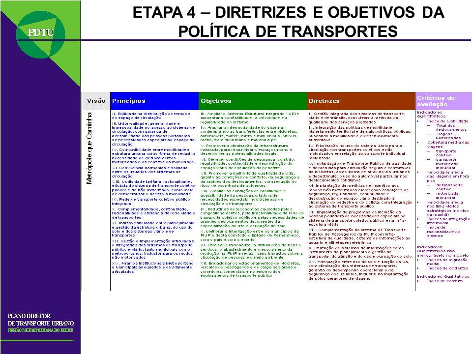 ETAPA 4 – DIRETRIZES E OBJETIVOS DA POLÍTICA DE TRANSPORTES