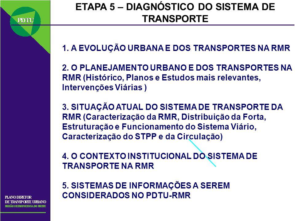 ETAPA 5 – DIAGNÓSTICO DO SISTEMA DE TRANSPORTE 1. A EVOLUÇÃO URBANA E DOS TRANSPORTES NA RMR 2. O PLANEJAMENTO URBANO E DOS TRANSPORTES NA RMR (Histór