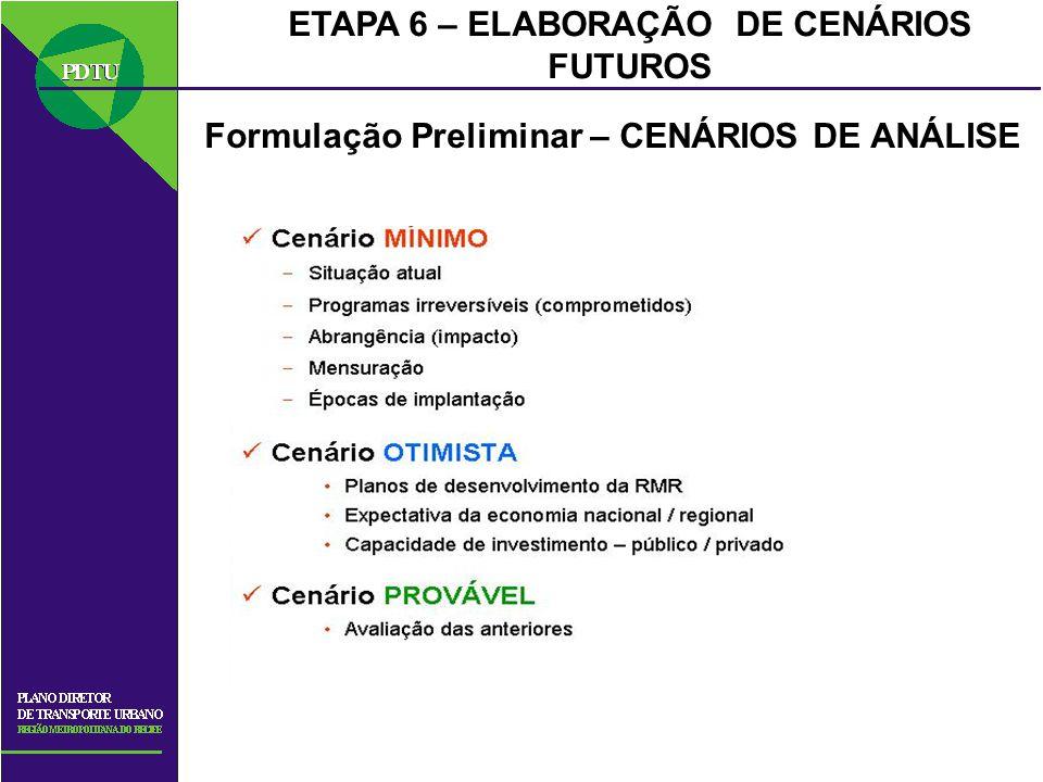 ETAPA 6 – ELABORAÇÃO DE CENÁRIOS FUTUROS Formulação Preliminar – CENÁRIOS DE ANÁLISE