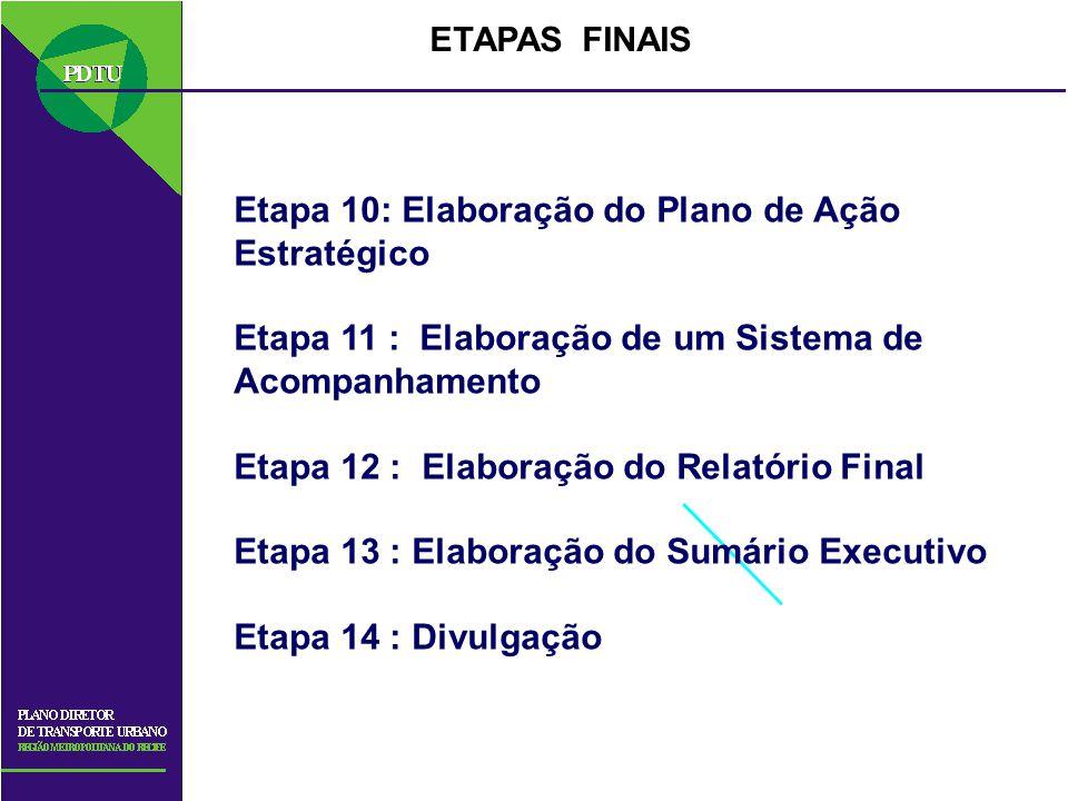 ETAPAS FINAIS Etapa 10: Elaboração do Plano de Ação Estratégico Etapa 11 : Elaboração de um Sistema de Acompanhamento Etapa 12 : Elaboração do Relatór