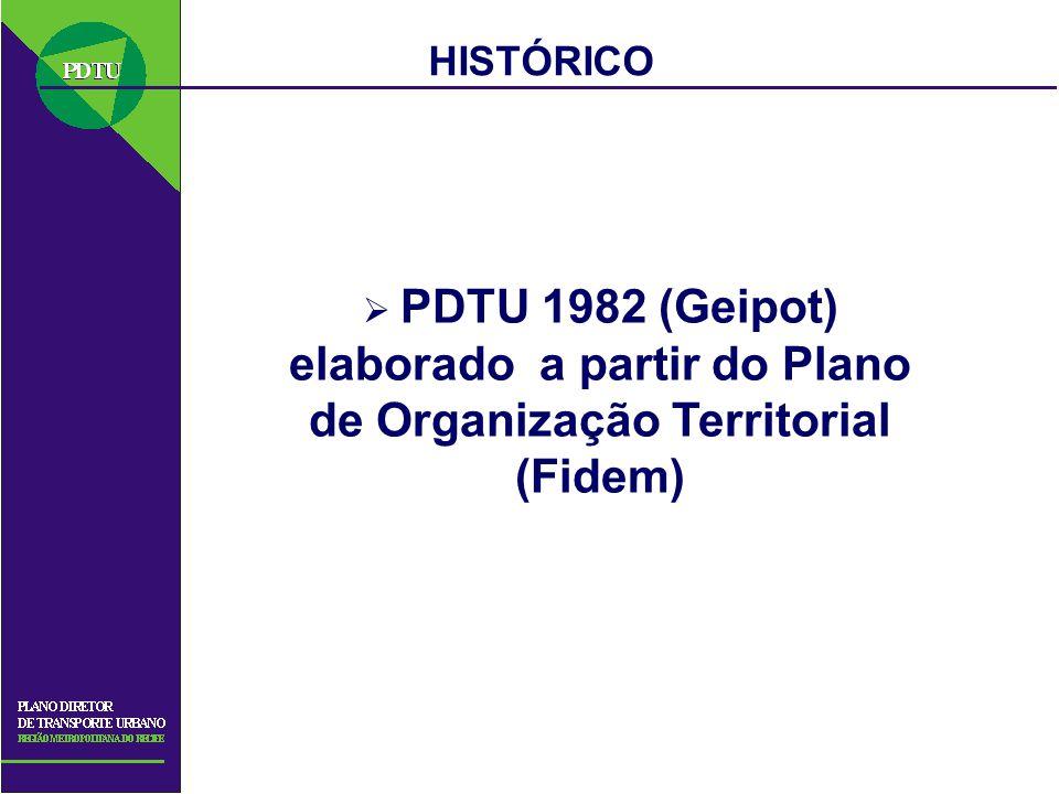 PDTU 1982 (Geipot) elaborado a partir do Plano de Organização Territorial (Fidem) HISTÓRICO