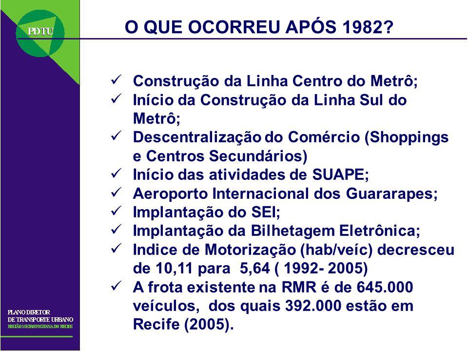 Construção da Linha Centro do Metrô; Início da Construção da Linha Sul do Metrô; Descentralização do Comércio (Shoppings e Centros Secundários) Início