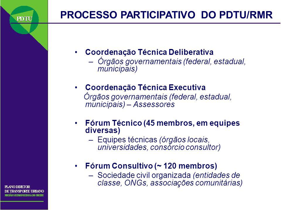 PROCESSO PARTICIPATIVO DO PDTU/RMR Coordenação Técnica Deliberativa –Órgãos governamentais (federal, estadual, municipais) Coordenação Técnica Executi