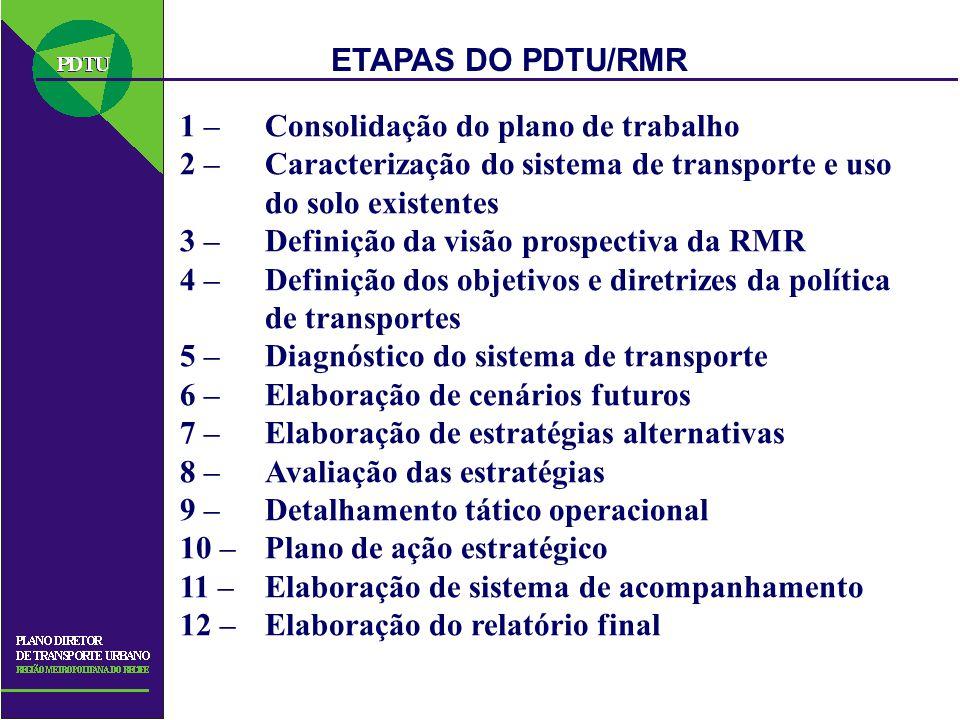 1 – Consolidação do plano de trabalho 2 – Caracterização do sistema de transporte e uso do solo existentes 3 – Definição da visão prospectiva da RMR 4