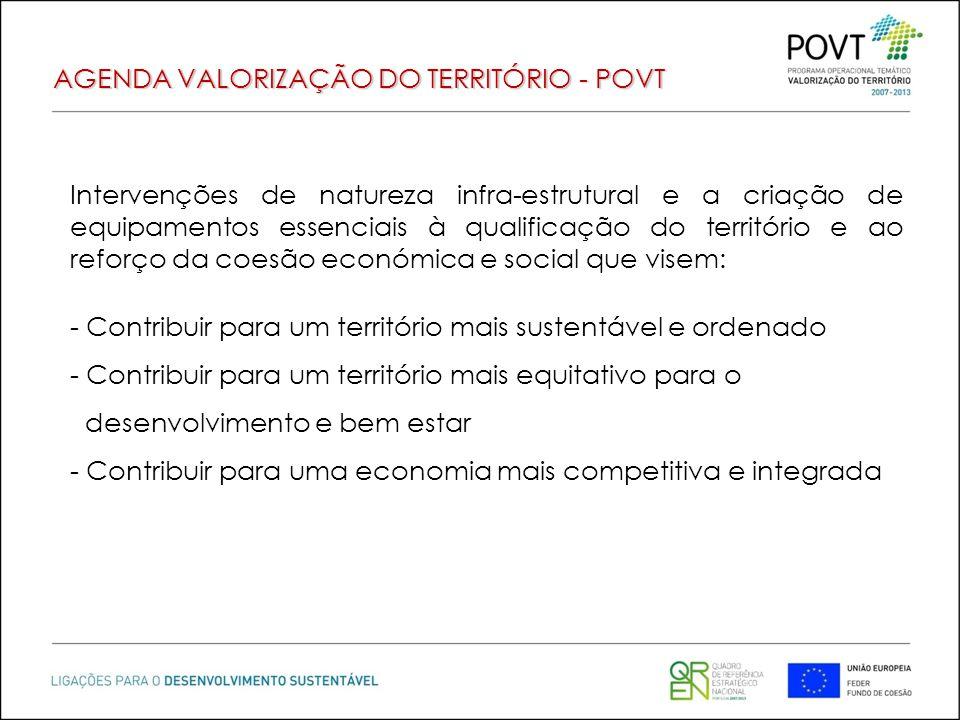 AGENDA VALORIZAÇÃO DO TERRITÓRIO - POVT Intervenções de natureza infra-estrutural e a criação de equipamentos essenciais à qualificação do território