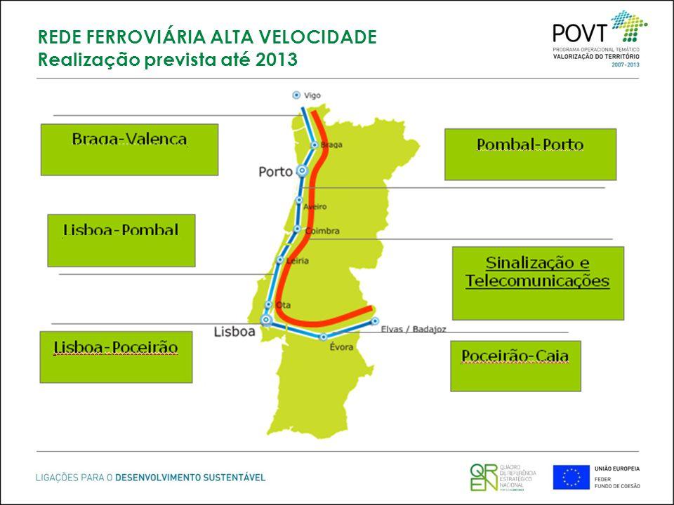 REDE FERROVIÁRIA ALTA VELOCIDADE Realização prevista até 2013