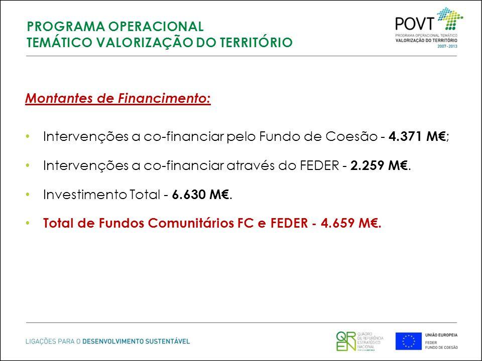 PROGRAMA OPERACIONAL TEMÁTICO VALORIZAÇÃO DO TERRITÓRIO Montantes de Financimento: Intervenções a co-financiar pelo Fundo de Coesão - 4.371 M ; Interv