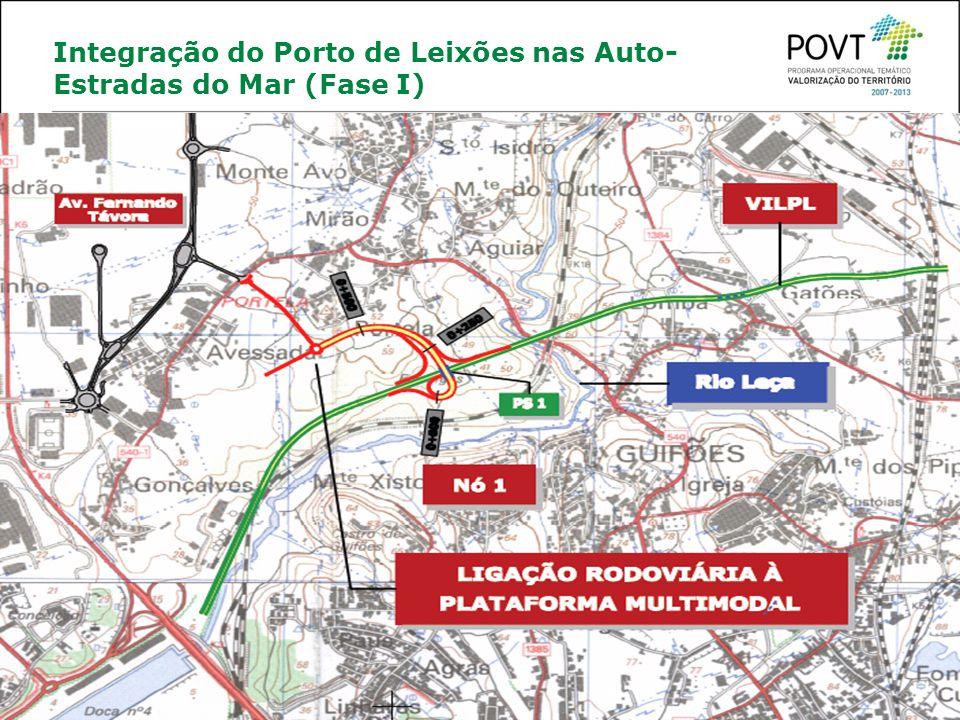 Integração do Porto de Leixões nas Auto- Estradas do Mar (Fase I)