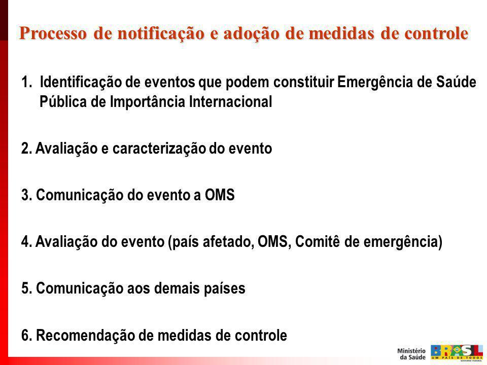 1. Identificação de eventos que podem constituir Emergência de Saúde Pública de Importância Internacional 2. Avaliação e caracterização do evento 3. C