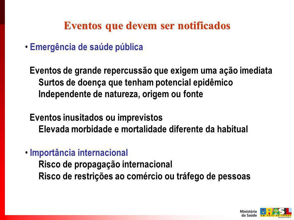 Eventos que devem ser notificados Emergência de saúde pública Eventos de grande repercussão que exigem uma ação imediata Surtos de doença que tenham p