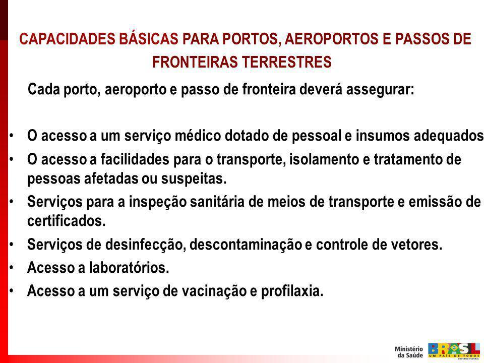 CAPACIDADES BÁSICAS PARA PORTOS, AEROPORTOS E PASSOS DE FRONTEIRAS TERRESTRES Cada porto, aeroporto e passo de fronteira deverá assegurar: O acesso a