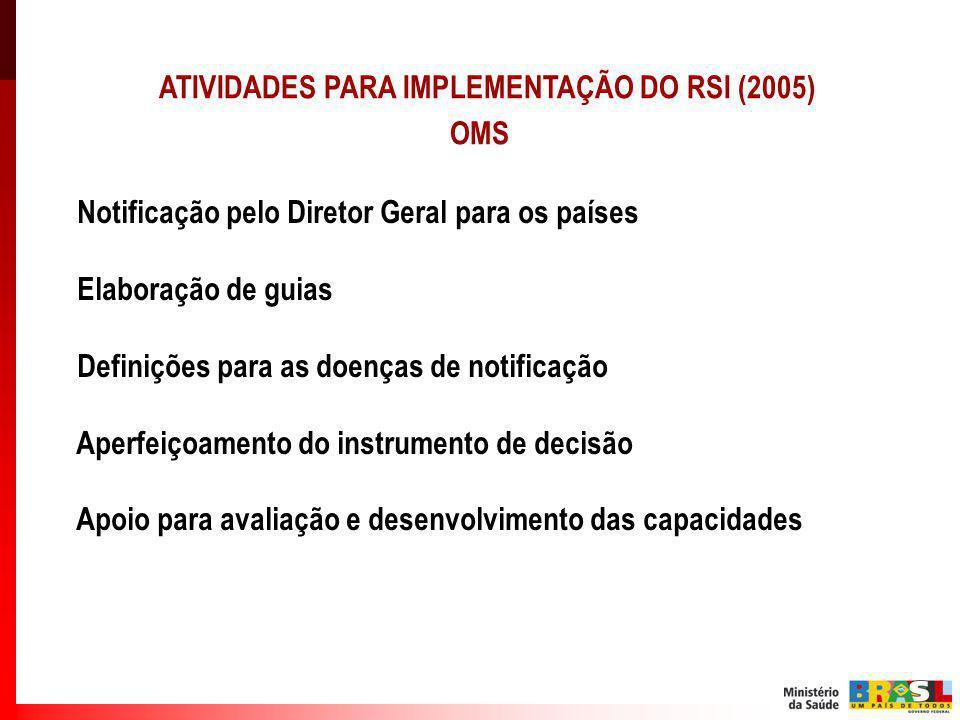 ATIVIDADES PARA IMPLEMENTAÇÃO DO RSI (2005) OMS Notificação pelo Diretor Geral para os países Elaboração de guias Definições para as doenças de notifi
