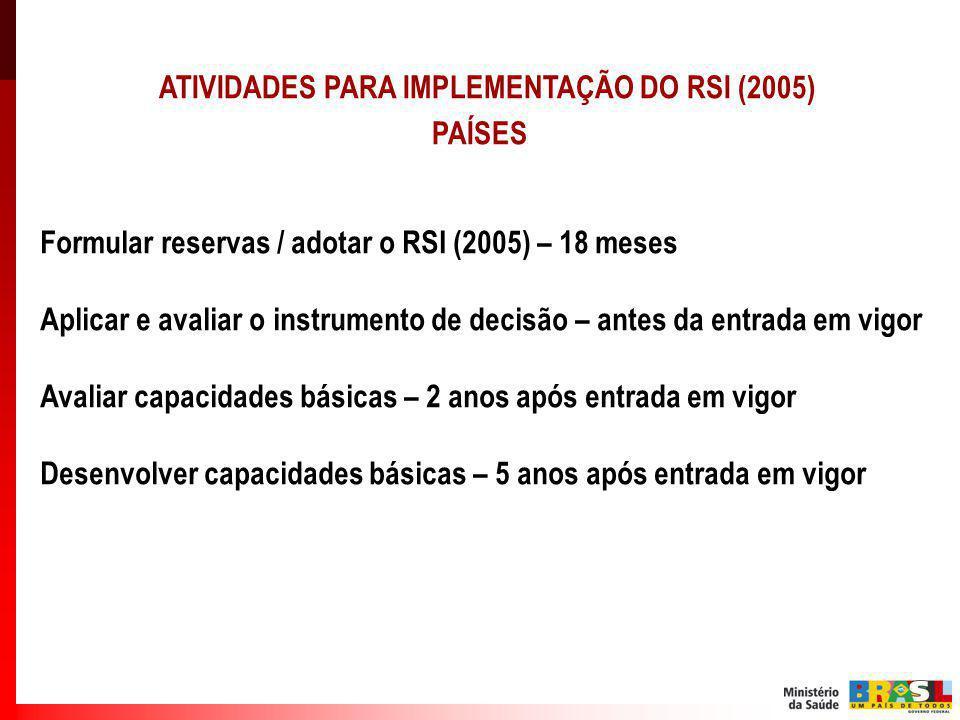 ATIVIDADES PARA IMPLEMENTAÇÃO DO RSI (2005) PAÍSES Formular reservas / adotar o RSI (2005) – 18 meses Aplicar e avaliar o instrumento de decisão – ant
