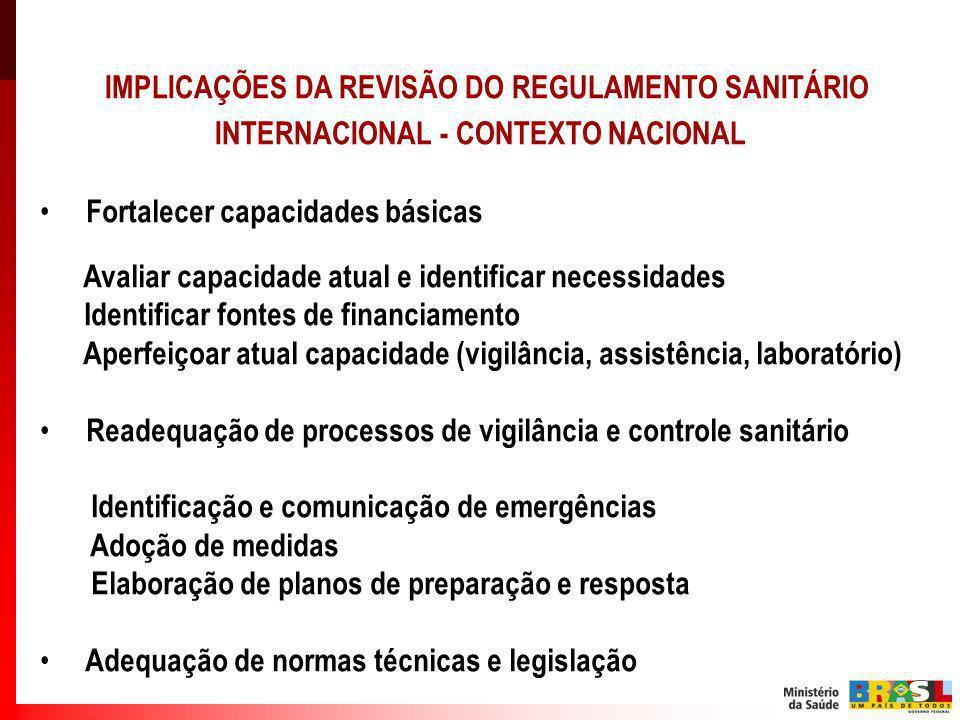 IMPLICAÇÕES DA REVISÃO DO REGULAMENTO SANITÁRIO INTERNACIONAL - CONTEXTO NACIONAL Fortalecer capacidades básicas Avaliar capacidade atual e identifica