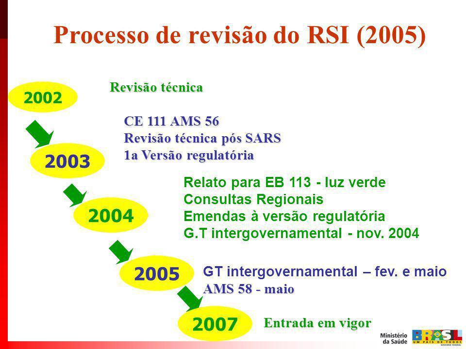 2002 Revisão técnica CE 111 AMS 56 CE 111 AMS 56 Revisão técnica pós SARS Revisão técnica pós SARS 1a Versão regulatória 1a Versão regulatória 2003 20
