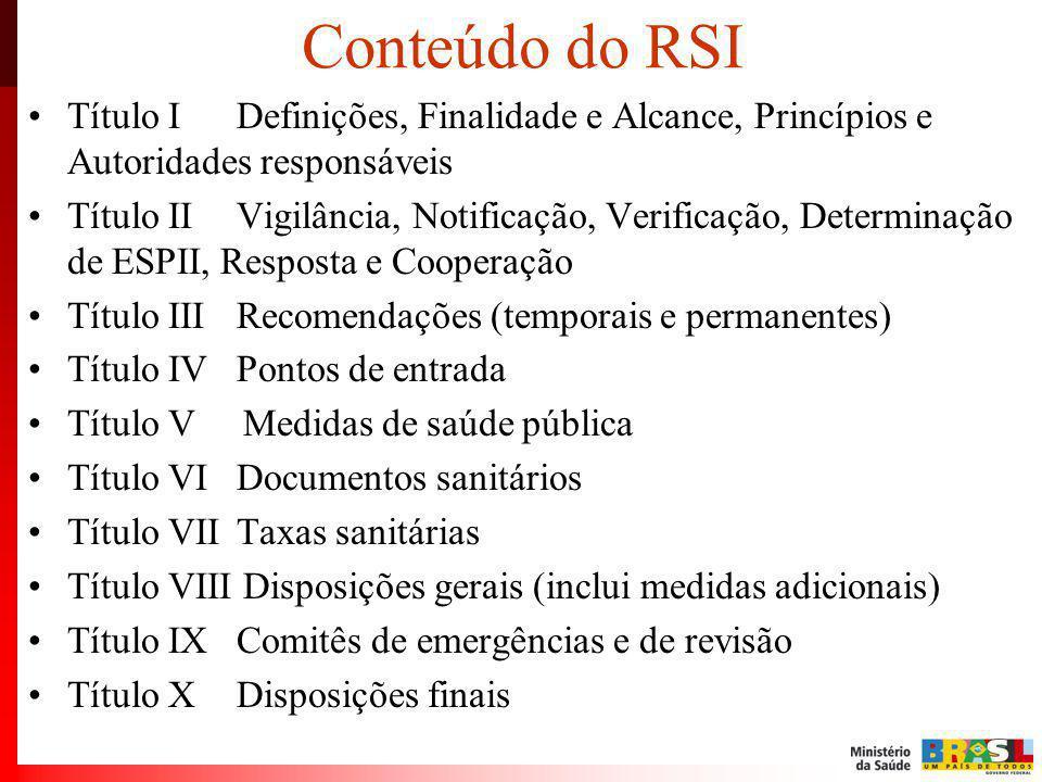 Conteúdo do RSI Título IDefinições, Finalidade e Alcance, Princípios e Autoridades responsáveis Título IIVigilância, Notificação, Verificação, Determi