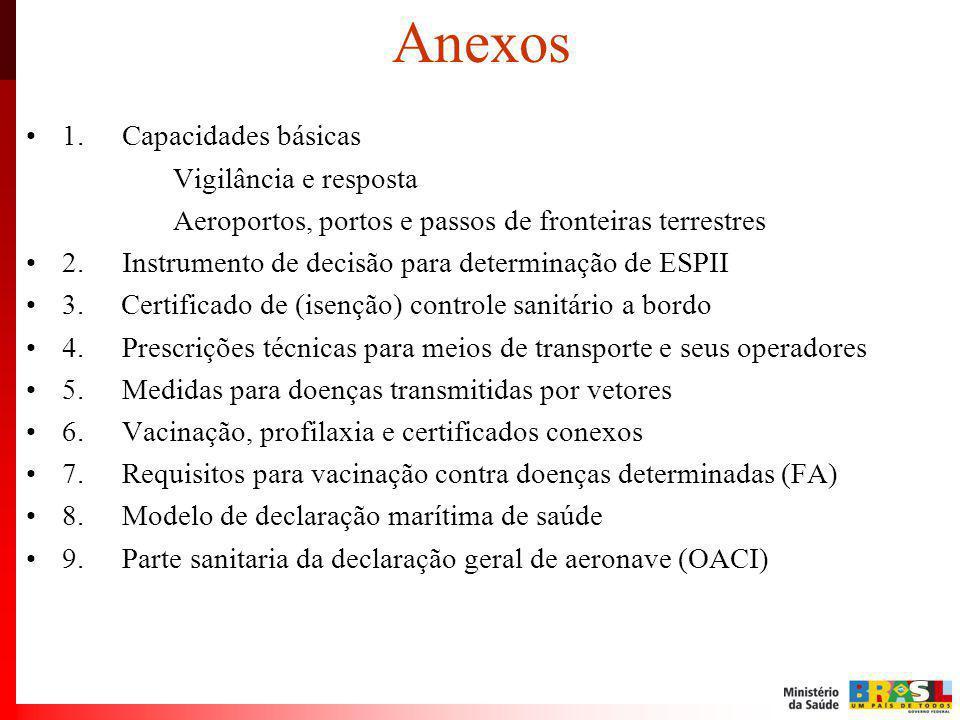 Anexos 1.Capacidades básicas Vigilância e resposta Aeroportos, portos e passos de fronteiras terrestres 2.Instrumento de decisão para determinação de