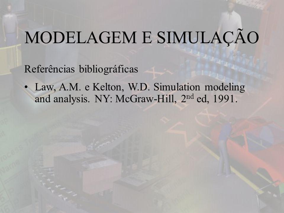 Referências bibliográficas MODELAGEM E SIMULAÇÃO Law, A.M.