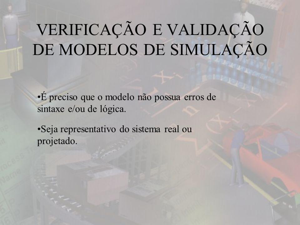 VERIFICAÇÃO E VALIDAÇÃO DE MODELOS DE SIMULAÇÃO É preciso que o modelo não possua erros de sintaxe e/ou de lógica.