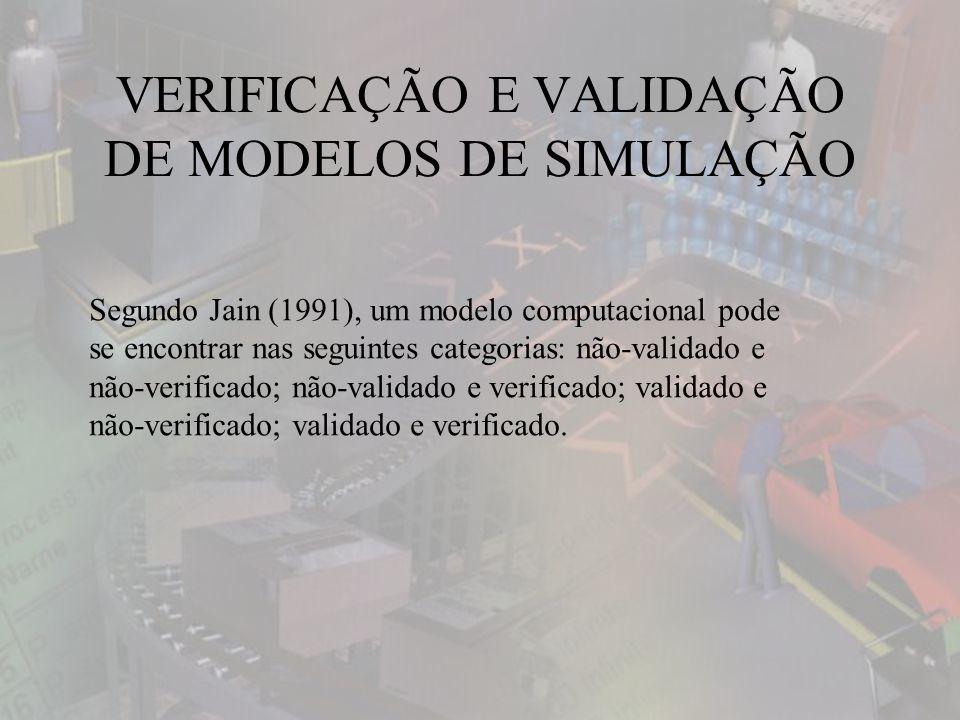 VERIFICAÇÃO E VALIDAÇÃO DE MODELOS DE SIMULAÇÃO Segundo Jain (1991), um modelo computacional pode se encontrar nas seguintes categorias: não-validado e não-verificado; não-validado e verificado; validado e não-verificado; validado e verificado.