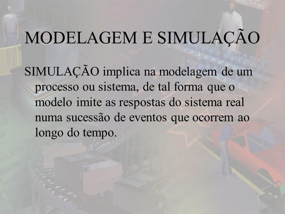 MODELAGEM E SIMULAÇÃO SIMULAÇÃO implica na modelagem de um processo ou sistema, de tal forma que o modelo imite as respostas do sistema real numa sucessão de eventos que ocorrem ao longo do tempo.