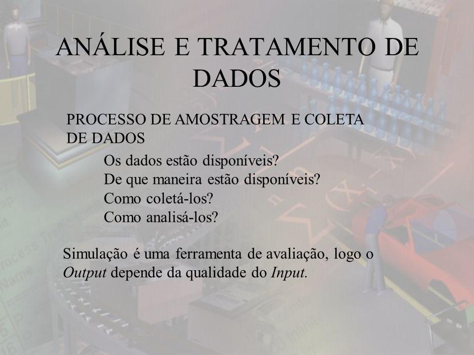 ANÁLISE E TRATAMENTO DE DADOS PROCESSO DE AMOSTRAGEM E COLETA DE DADOS Os dados estão disponíveis.